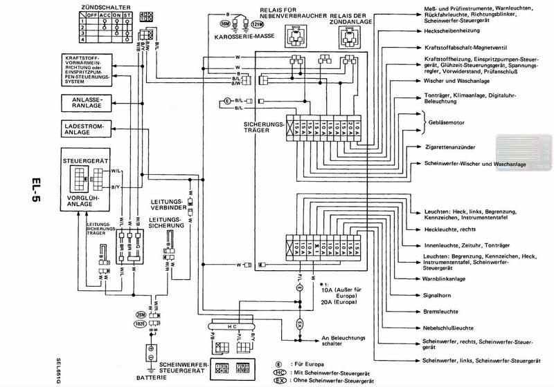 Großzügig Nissan Terrano Schaltplan Zeitgenössisch - Der Schaltplan ...