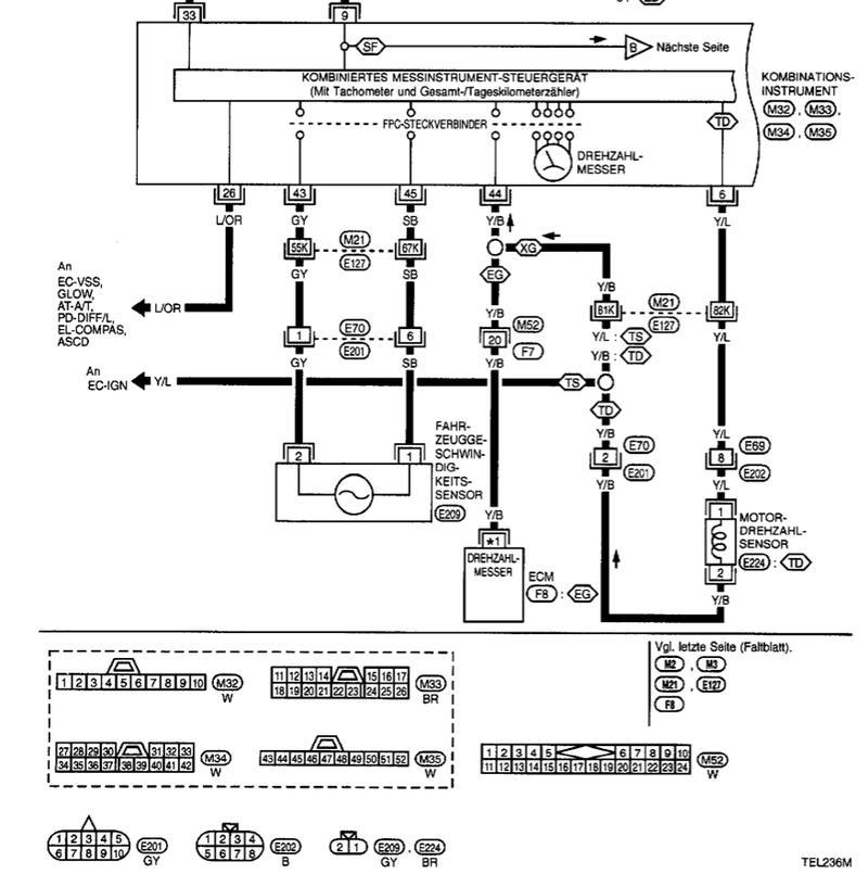 Das Offroad Forum: drehzahlmesser Y61 3.0 diesel
